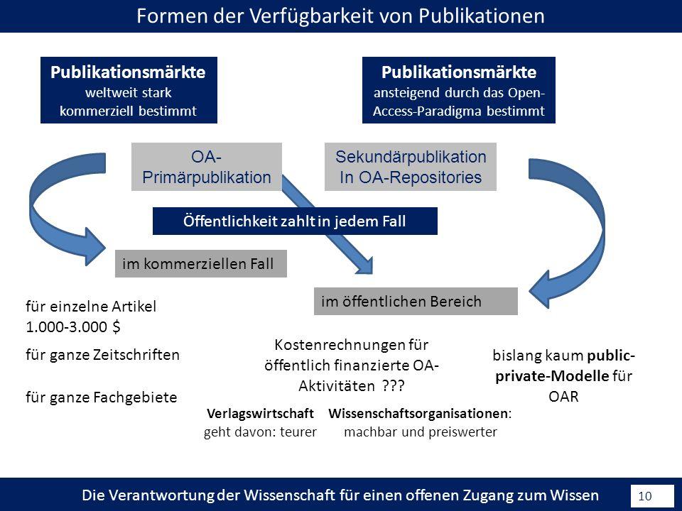 Die Verantwortung der Wissenschaft für einen offenen Zugang zum Wissen 10 Formen der Verfügbarkeit von Publikationen Publikationsmärkte weltweit stark kommerziell bestimmt Publikationsmärkte ansteigend durch das Open- Access-Paradigma bestimmt OA- Primärpublikation für einzelne Artikel 1.000-3.000 $ für ganze Zeitschriften für ganze Fachgebiete Kostenrechnungen für öffentlich finanzierte OA- Aktivitäten .
