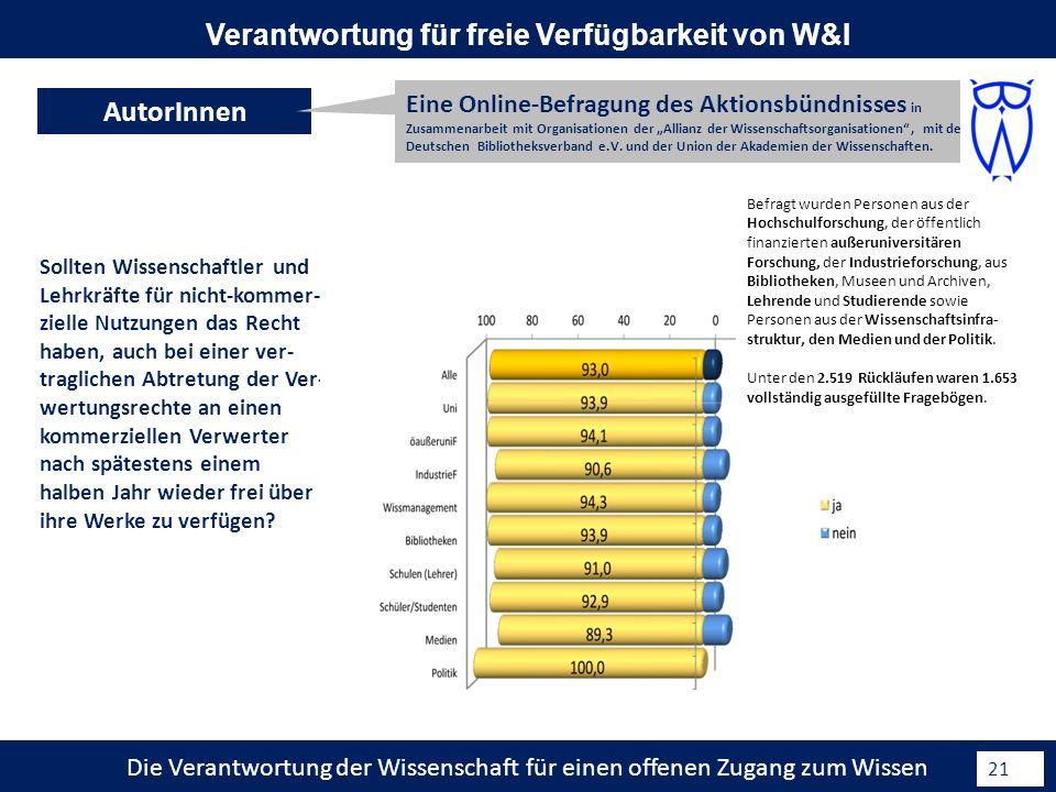 Die Verantwortung der Wissenschaft für einen offenen Zugang zum Wissen 21 AutorInnen Verantwortung für freie Verfügbarkeit von W&I Eine Online-Befragung des Aktionsbündnisses in Zusammenarbeit mit Organisationen der Allianz der Wissenschaftsorganisationen, mit dem Deutschen Bibliotheksverband e.V.