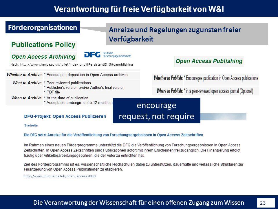 Die Verantwortung der Wissenschaft für einen offenen Zugang zum Wissen 23 Verantwortung für freie Verfügbarkeit von W&I Anreize und Regelungen zugunsten freier Verfügbarkeit Förderorganisationen http://www.uni-due.de/ub/open_access.shtml encourage request, not require Nach: http://www.sherpa.ac.uk/juliet/index.php fPersistentID=5#oapublishing