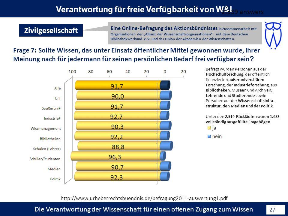 Die Verantwortung der Wissenschaft für einen offenen Zugang zum Wissen 27 Eine Online-Befragung des Aktionsbündnisses in Zusammenarbeit mit Organisationen der Allianz der Wissenschaftsorganisationen, mit dem Deutschen Bibliotheksverband e.V.