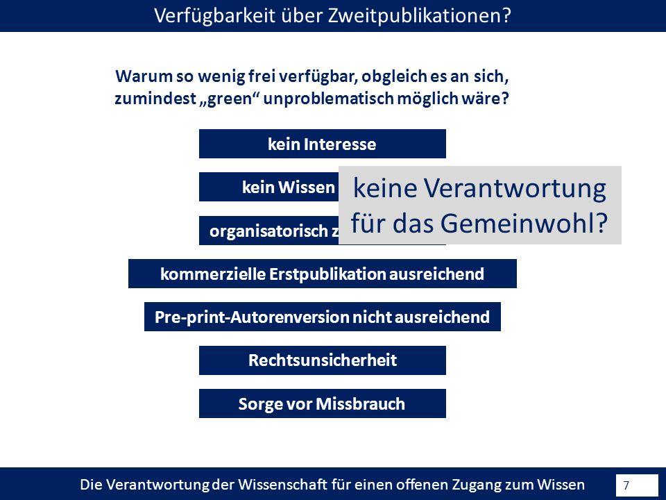 Die Verantwortung der Wissenschaft für einen offenen Zugang zum Wissen 8 Formen der Verfügbarkeit von Publikationen