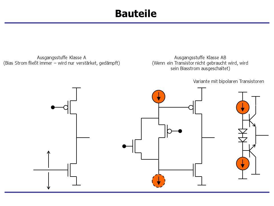 Bauteile Ausgangsstuffe Klasse AB (Wenn ein Transistor nicht gebraucht wird, wird sein Biasstrom ausgeschaltet) Ausgangsstuffe Klasse A (Bias Strom fl
