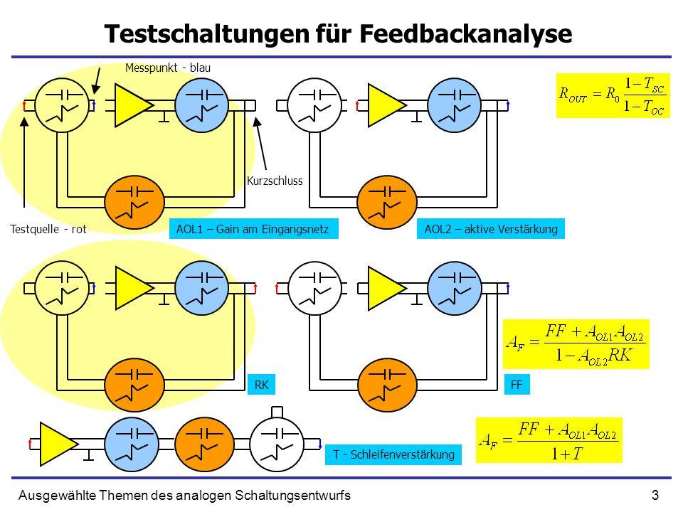 3Ausgewählte Themen des analogen Schaltungsentwurfs Testschaltungen für Feedbackanalyse AOL1 – Gain am EingangsnetzAOL2 – aktive Verstärkung RKFF T -