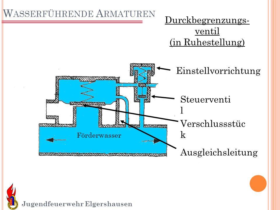 W ASSERFÜHRENDE A RMATUREN Jugendfeuerwehr Elgershausen Durckbegrenzungs- ventil (in Ruhestellung) Förderwasser Einstellvorrichtung Steuerventi l Vers