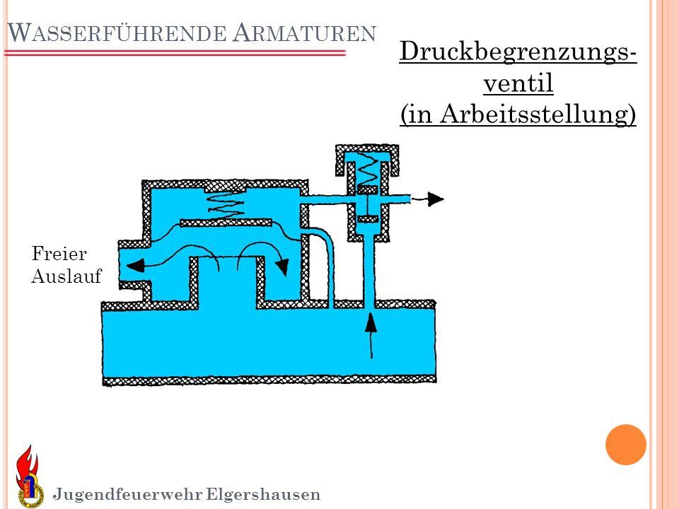 W ASSERFÜHRENDE A RMATUREN Jugendfeuerwehr Elgershausen Freier Auslauf Druckbegrenzungs- ventil (in Arbeitsstellung)