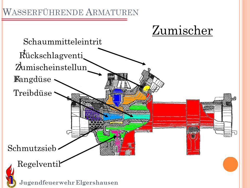 W ASSERFÜHRENDE A RMATUREN Jugendfeuerwehr Elgershausen Schaummitteleintrit t Rückschlagventi l Zumischeinstellun g Fangdüse Treibdüse Schmutzsieb Reg