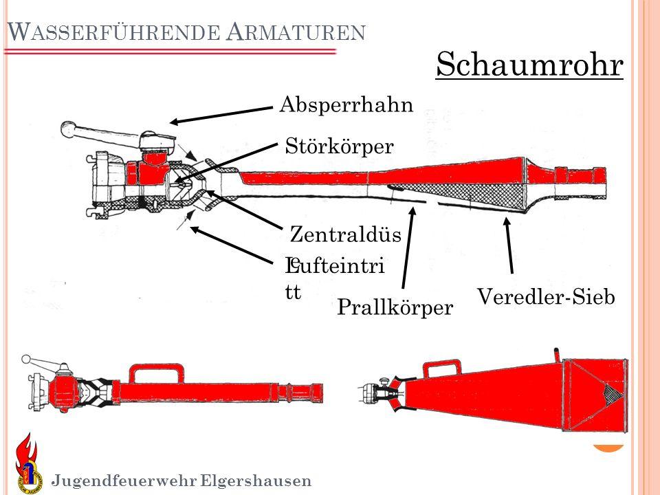W ASSERFÜHRENDE A RMATUREN Jugendfeuerwehr Elgershausen Absperrhahn Störkörper Zentraldüs e Lufteintri tt Prallkörper Veredler-Sieb Schaumrohr