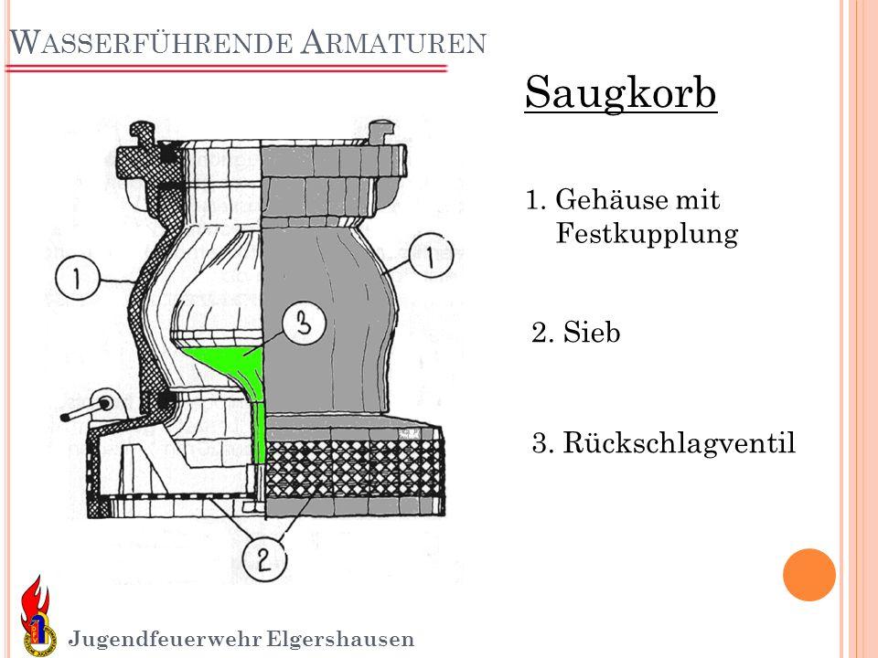 W ASSERFÜHRENDE A RMATUREN Jugendfeuerwehr Elgershausen 1. Gehäuse mit Festkupplung 2. Sieb 3. Rückschlagventil Saugkorb
