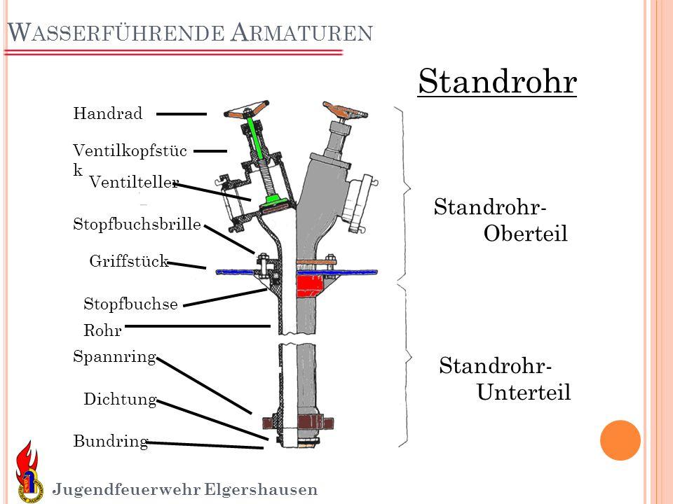 W ASSERFÜHRENDE A RMATUREN Jugendfeuerwehr Elgershausen Standrohr Standrohr- Oberteil Standrohr- Unterteil Handrad Ventilkopfstüc k Ventilteller Stopf