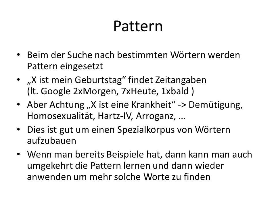 Pattern Beim der Suche nach bestimmten Wörtern werden Pattern eingesetzt X ist mein Geburtstag findet Zeitangaben (lt. Google 2xMorgen, 7xHeute, 1xbal