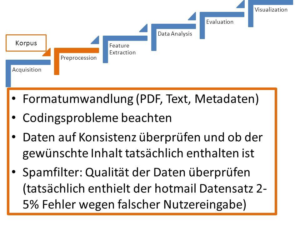 Acquisition Preprocession Feature Extraction Data Analysis Evaluation Visualization Bearbeiteter Korpus Meistens Bag-of-Words Ansatz (nur Worthäufigkeit, ohne Reihenfolge) Worthäufigkeitsnormalisierung (z.B.