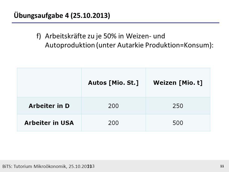 BiTS: Tutorium Mikroökonomik, 05.11.2013 11 Übungsaufgabe 4 (25.10.2013) f) Arbeitskräfte zu je 50% in Weizen- und Autoproduktion (unter Autarkie Prod
