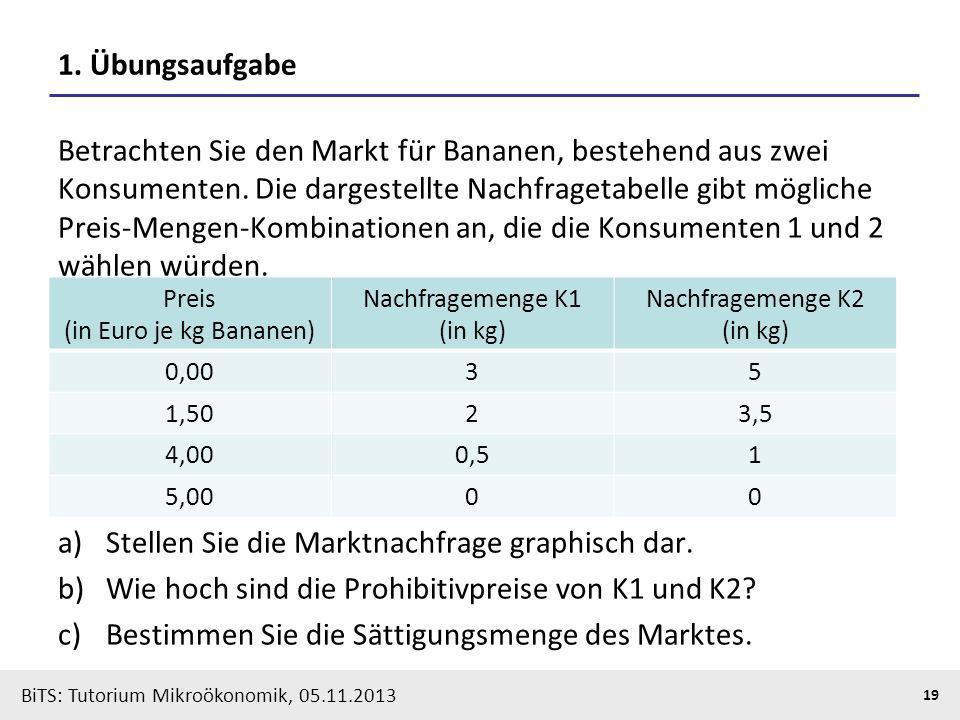 BiTS: Tutorium Mikroökonomik, 05.11.2013 19 1. Übungsaufgabe Betrachten Sie den Markt für Bananen, bestehend aus zwei Konsumenten. Die dargestellte Na