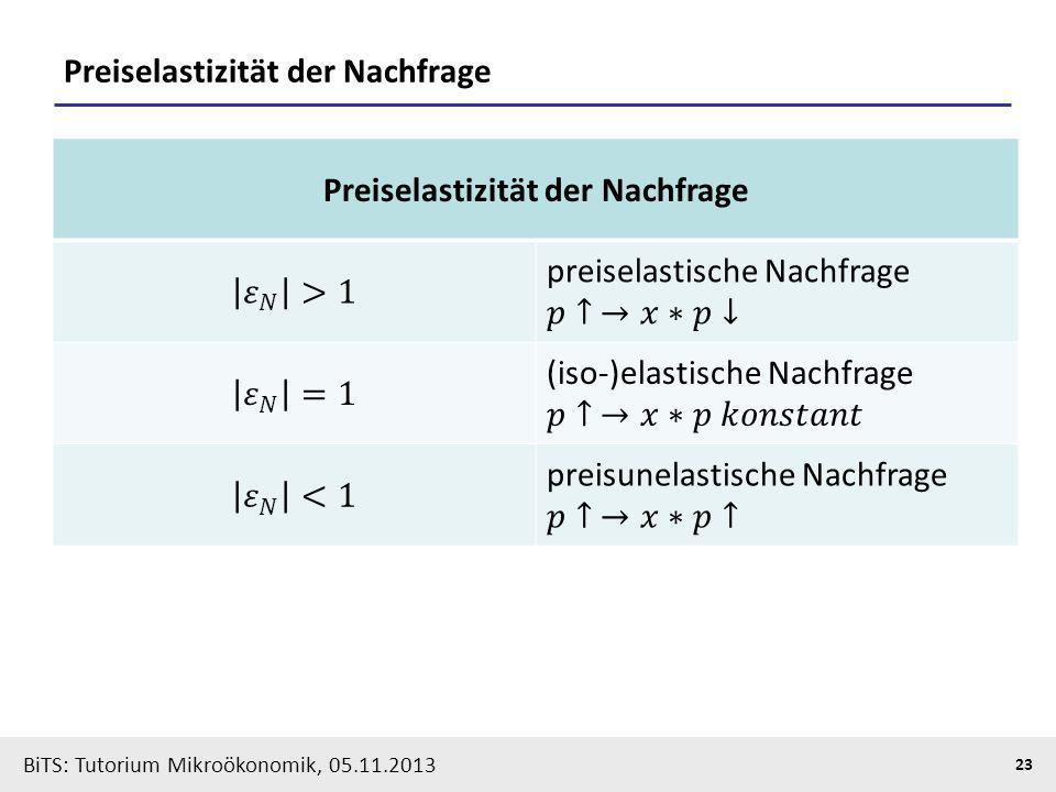 BiTS: Tutorium Mikroökonomik, 05.11.2013 23 Preiselastizität der Nachfrage