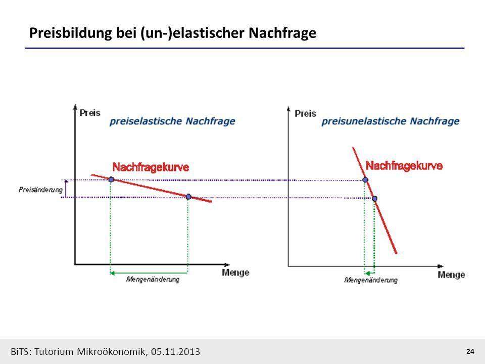 BiTS: Tutorium Mikroökonomik, 05.11.2013 24 Preisbildung bei (un-)elastischer Nachfrage