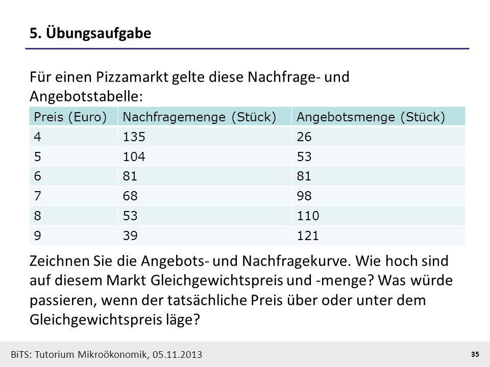 BiTS: Tutorium Mikroökonomik, 05.11.2013 35 5. Übungsaufgabe Für einen Pizzamarkt gelte diese Nachfrage- und Angebotstabelle: Zeichnen Sie die Angebot
