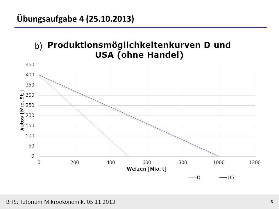 BiTS: Tutorium Mikroökonomik, 05.11.2013 6 Übungsaufgabe 4 (25.10.2013) b)