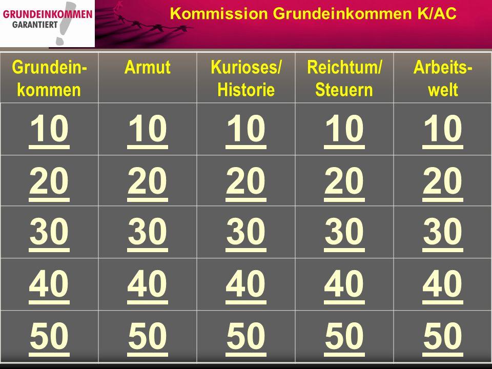 KommissionGrundeinkommen präsentiert: © Ralf Welter, Nov. 2011
