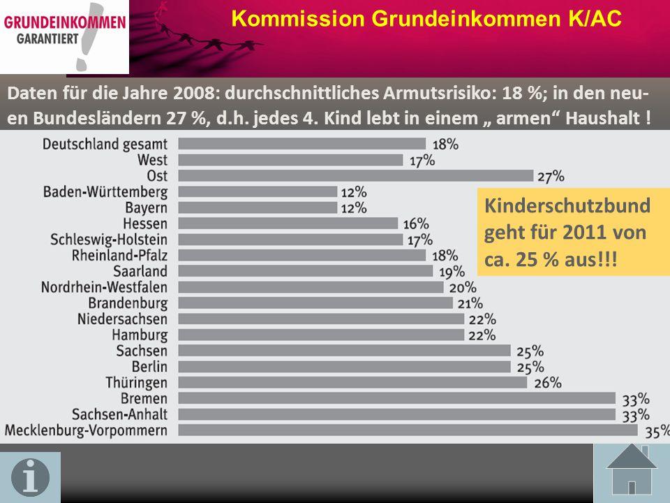Kommission Grundeinkommen K/AC Grundeinkommen ist ein Einkommen, das 1.