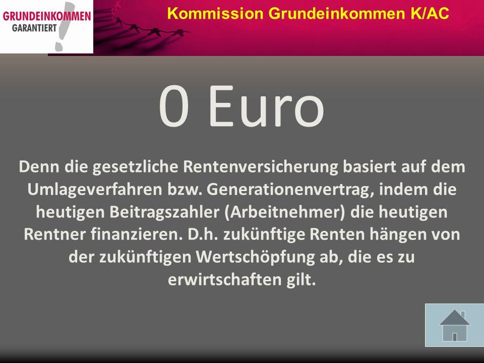 Kommission Grundeinkommen K/AC = Rang 104 im Einkommensran- king, d.h.