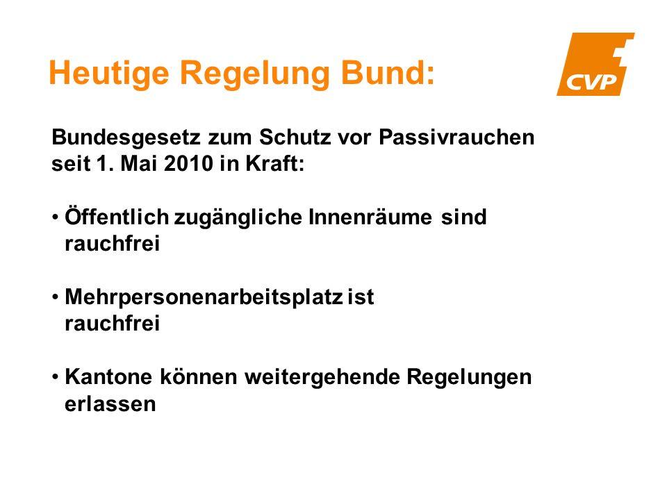 Heutige Regelung Bund: Bundesgesetz zum Schutz vor Passivrauchen seit 1. Mai 2010 in Kraft: Öffentlich zugängliche Innenräume sind rauchfrei Mehrperso