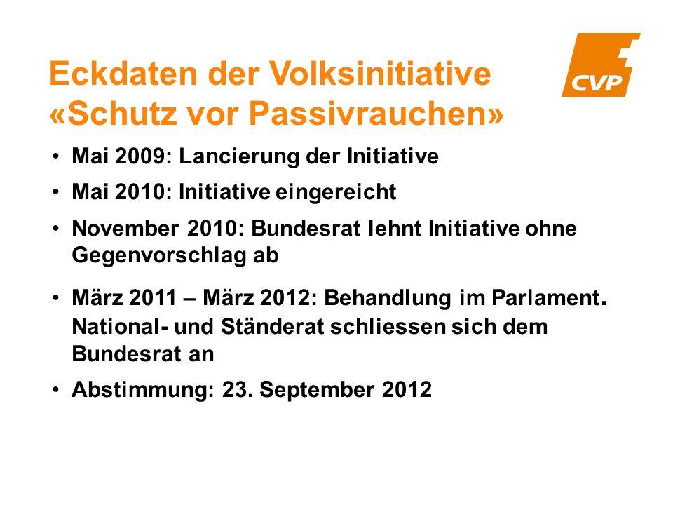 Eckdaten der Volksinitiative «Schutz vor Passivrauchen» Mai 2009: Lancierung der Initiative Mai 2010: Initiative eingereicht November 2010: Bundesrat