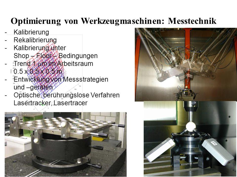 -Kalibrierung -Rekalibrierung -Kalibrierung unter Shop – Floor – Bedingungen -Trend 1 μ m im Arbeitsraum 0.5 x 0.5 x 0.5 m -Entwicklung von Messstrate