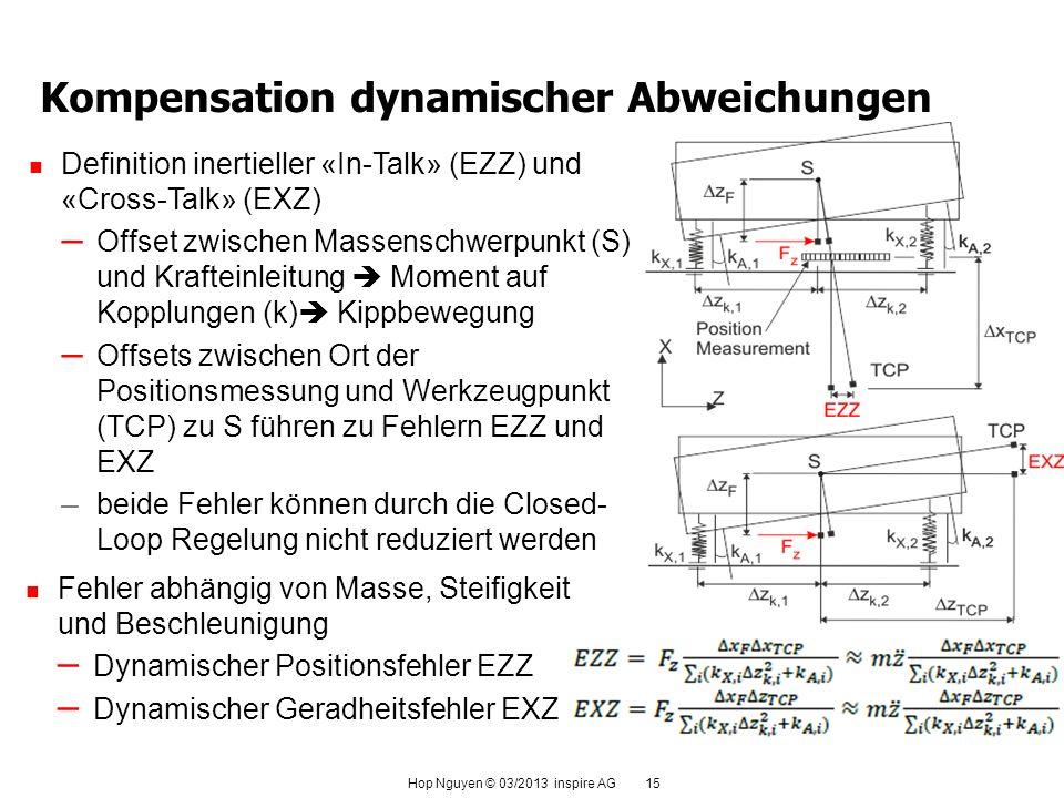 Kompensation dynamischer Abweichungen 15 Definition inertieller «In-Talk» (EZZ) und «Cross-Talk» (EXZ) – Offset zwischen Massenschwerpunkt (S) und Kra