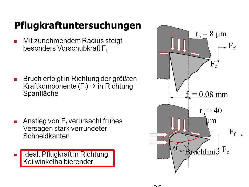 Pflugkraftuntersuchungen 25 Mit zunehmendem Radius steigt besonders Vorschubkraft F f Bruch erfolgt in Richtung der größten Kraftkomponente (F f ) in