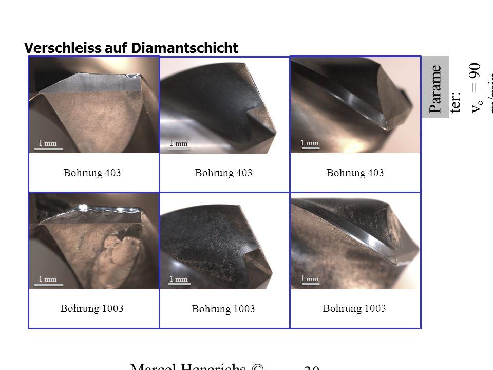 Verschleiss auf Diamantschicht Marcel Henerichs © 10/2013 inspire AG 30 Bohrung 403 Bohrung 1003 1 mm Parame ter: v c = 90 m/min f = 0.06 mm/U