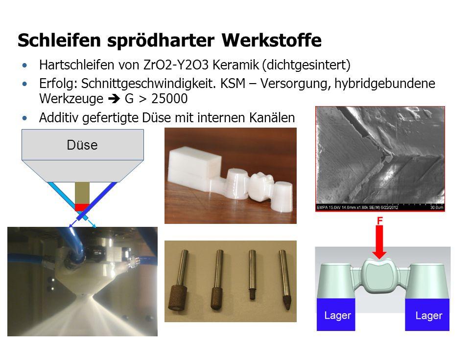 Schleifen sprödharter Werkstoffe Hartschleifen von ZrO2-Y2O3 Keramik (dichtgesintert) Erfolg: Schnittgeschwindigkeit. KSM – Versorgung, hybridgebunden