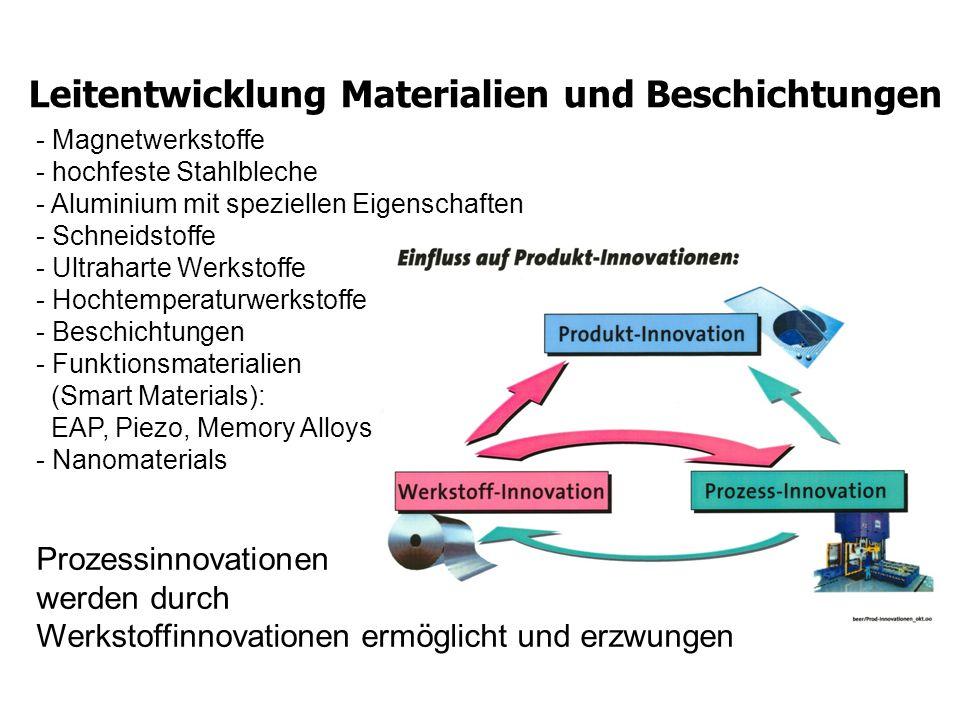 Leitentwicklung Materialien und Beschichtungen - Magnetwerkstoffe - hochfeste Stahlbleche - Aluminium mit speziellen Eigenschaften - Schneidstoffe - U