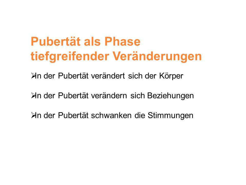 Pubertät als Phase tiefgreifender Veränderungen In der Pubertät verändert sich der Körper In der Pubertät verändern sich Beziehungen In der Pubertät s