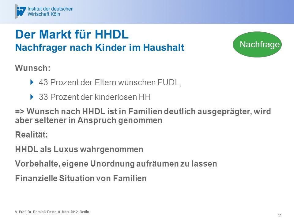 11 Der Markt für HHDL Nachfrager nach Kinder im Haushalt Wunsch: 43 Prozent der Eltern wünschen FUDL, 33 Prozent der kinderlosen HH => Wunsch nach HHD