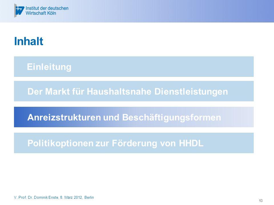 13 Inhalt Der Markt für Haushaltsnahe Dienstleistungen Einleitung Anreizstrukturen und Beschäftigungsformen Politikoptionen zur Förderung von HHDL V.