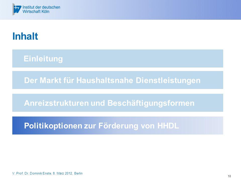 18 Inhalt Der Markt für Haushaltsnahe Dienstleistungen Einleitung Anreizstrukturen und Beschäftigungsformen Politikoptionen zur Förderung von HHDL V.