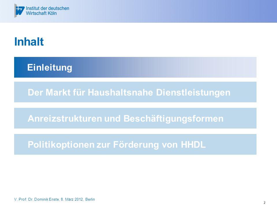 2 Inhalt Der Markt für Haushaltsnahe Dienstleistungen Einleitung Anreizstrukturen und Beschäftigungsformen Politikoptionen zur Förderung von HHDL V. P