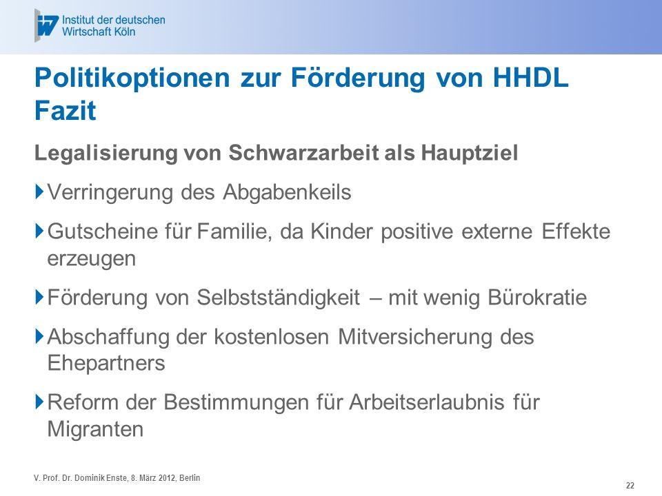 Politikoptionen zur Förderung von HHDL Fazit Legalisierung von Schwarzarbeit als Hauptziel Verringerung des Abgabenkeils Gutscheine für Familie, da Ki