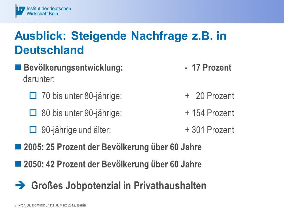 Ausblick: Steigende Nachfrage z.B. in Deutschland Großes Jobpotenzial in Privathaushalten Bevölkerungsentwicklung: - 17 Prozent darunter: 70 bis unter