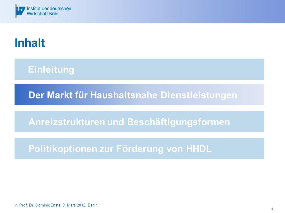 5 Inhalt Der Markt für Haushaltsnahe Dienstleistungen Einleitung Anreizstrukturen und Beschäftigungsformen Politikoptionen zur Förderung von HHDL V. P