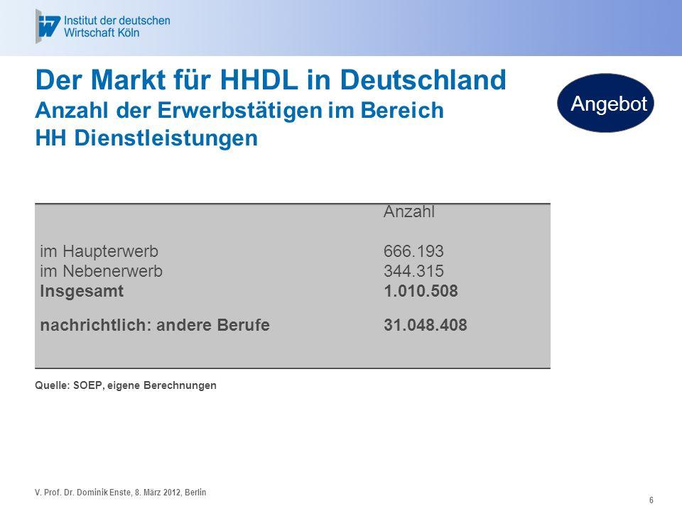 6 Der Markt für HHDL in Deutschland Anzahl der Erwerbstätigen im Bereich HH Dienstleistungen Anzahl im Haupterwerb666.193 im Nebenerwerb344.315 Insges