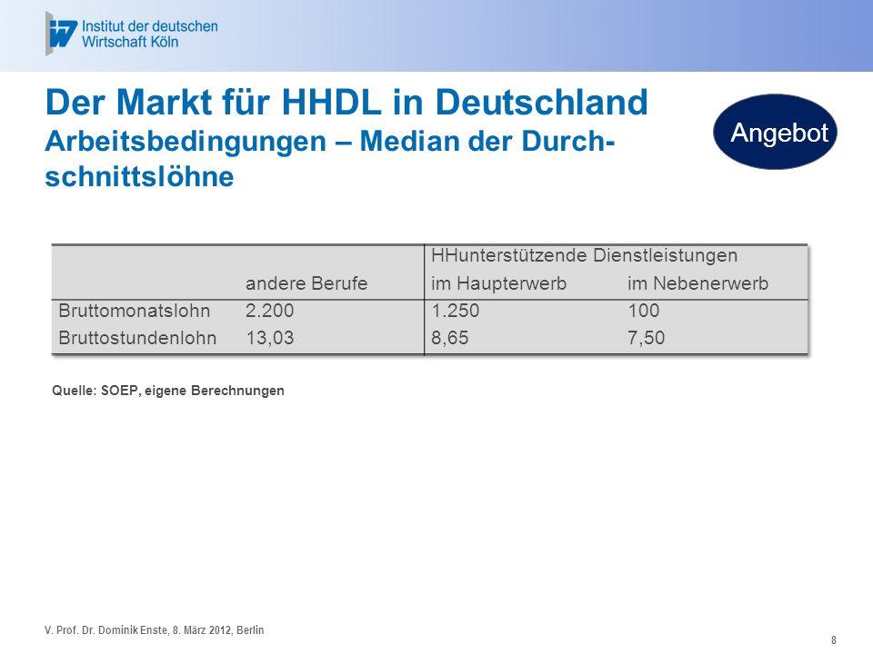 8 Der Markt für HHDL in Deutschland Arbeitsbedingungen – Median der Durch- schnittslöhne Quelle: SOEP, eigene Berechnungen V. Prof. Dr. Dominik Enste,