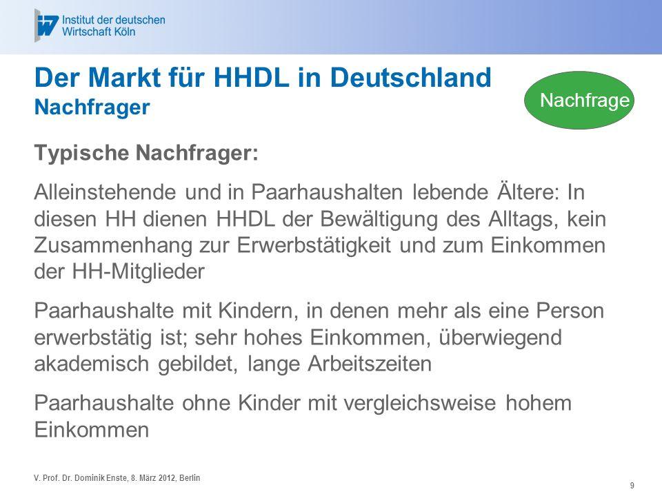 9 Der Markt für HHDL in Deutschland Nachfrager Typische Nachfrager: Alleinstehende und in Paarhaushalten lebende Ältere: In diesen HH dienen HHDL der
