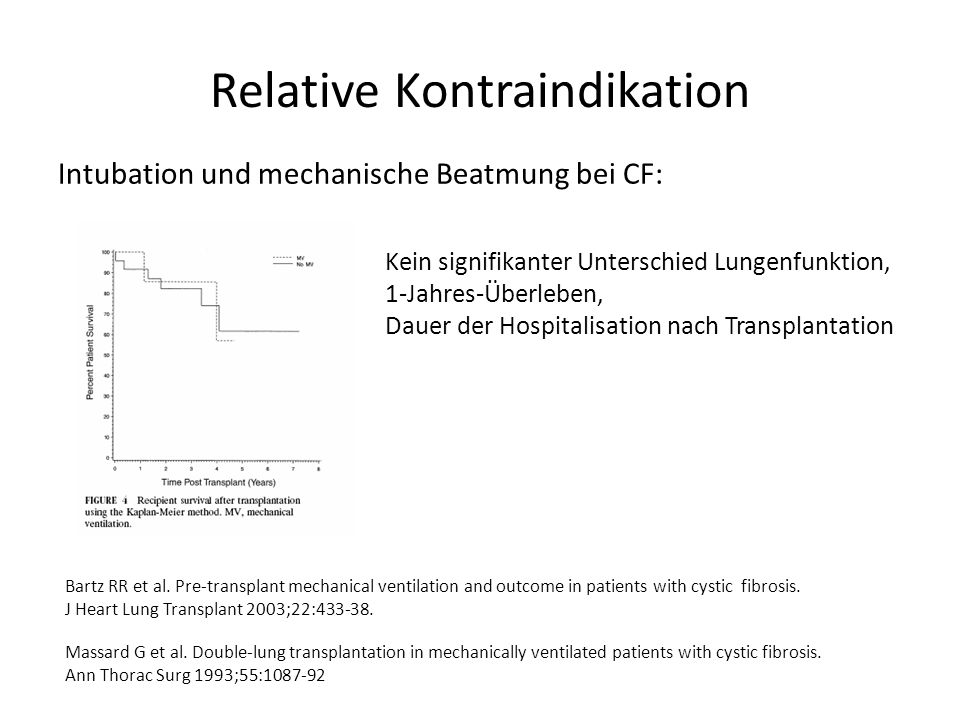 Relative Kontraindikation Intubation und mechanische Beatmung bei CF: Bartz RR et al. Pre-transplant mechanical ventilation and outcome in patients wi