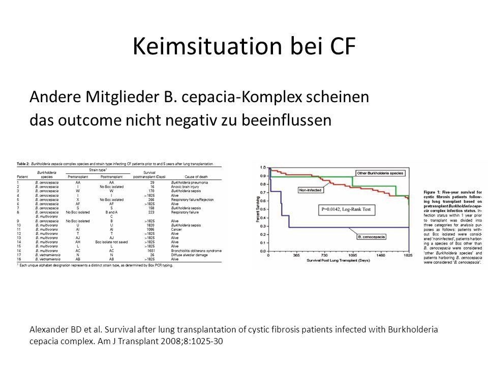 Keimsituation bei CF Andere Mitglieder B. cepacia-Komplex scheinen das outcome nicht negativ zu beeinflussen Alexander BD et al. Survival after lung t
