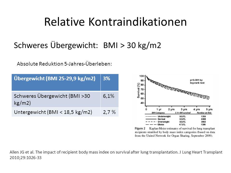 Relative Kontraindikationen Schwere/ symptomatische Osteoporose: Aris RM et al.