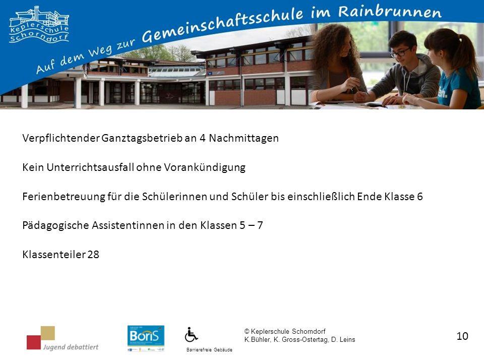 Barrierefreie Gebäude © Keplerschule Schorndorf K.Bühler, K. Gross-Ostertag, D. Leins 10 Verpflichtender Ganztagsbetrieb an 4 Nachmittagen Kein Unterr