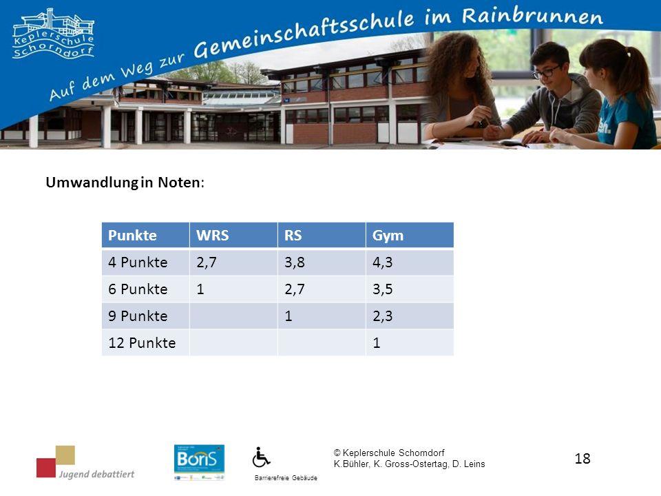 Barrierefreie Gebäude Umwandlung in Noten: PunkteWRSRSGym 4 Punkte2,73,84,3 6 Punkte12,73,5 9 Punkte12,3 12 Punkte1 © Keplerschule Schorndorf K.Bühler