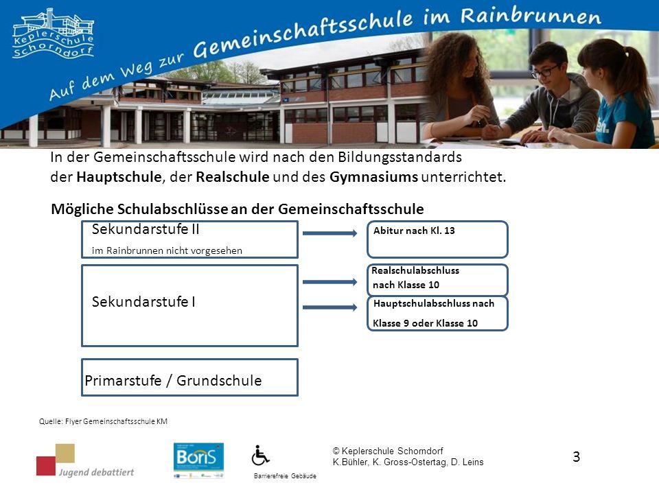 Barrierefreie Gebäude In der Gemeinschaftsschule wird nach den Bildungsstandards der Hauptschule, der Realschule und des Gymnasiums unterrichtet. Mögl
