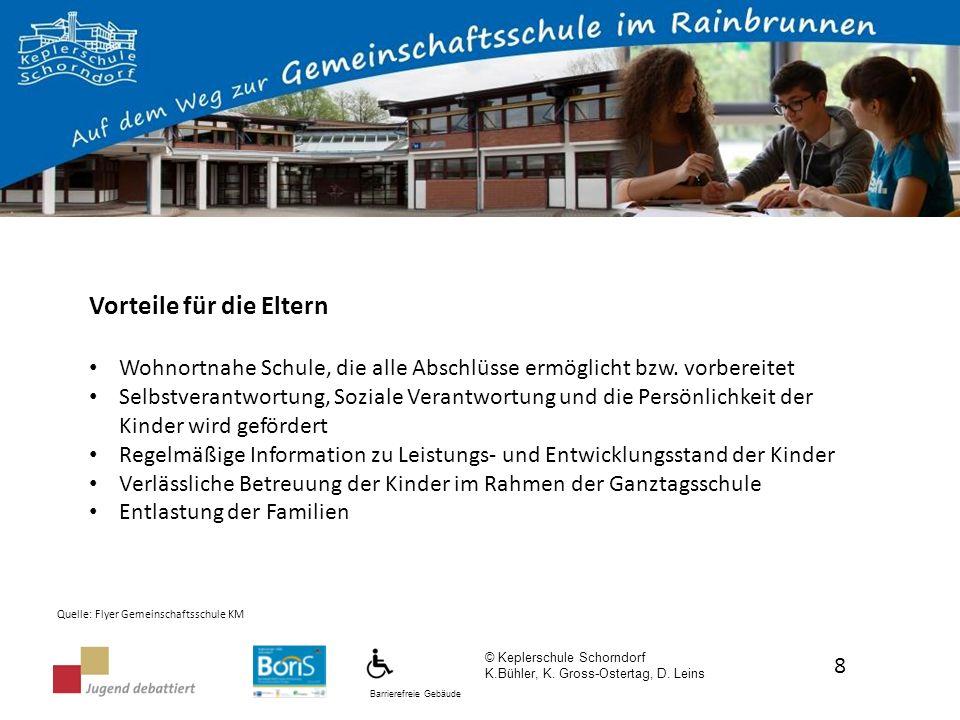 Barrierefreie Gebäude © Keplerschule Schorndorf K.Bühler, K.